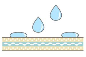 雨や水に強い